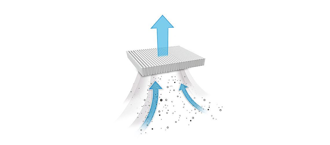 Sustav za filtriranje od mikrovlakana slika