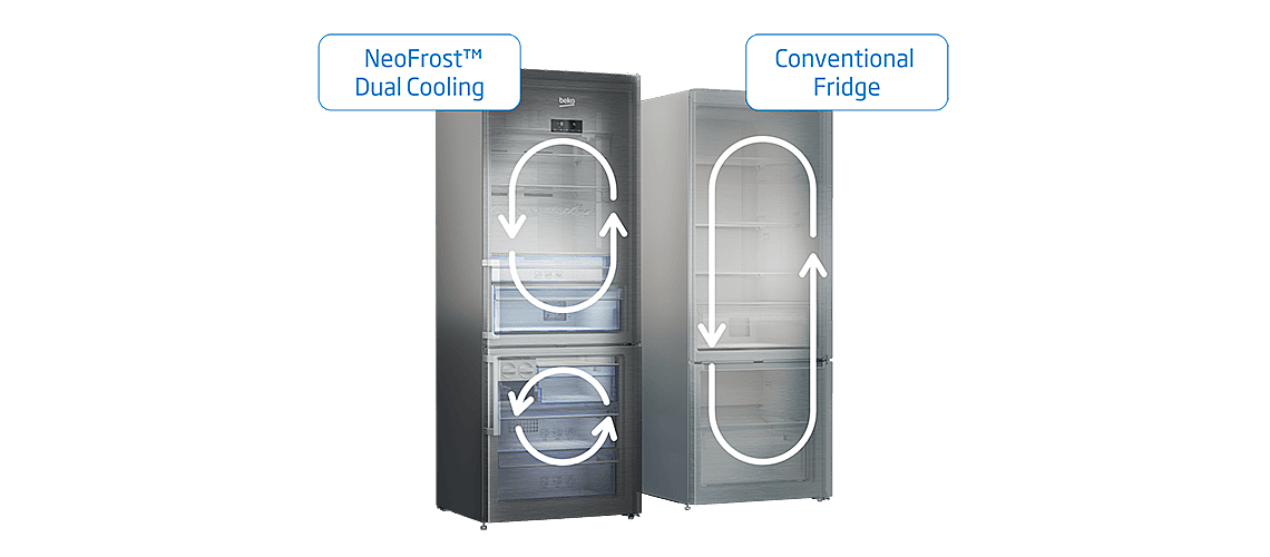 NeoFrost™ Dual Cooling slika