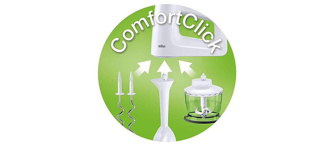 ComfortClick slika