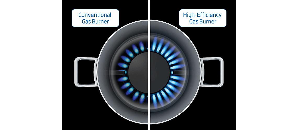 Plinski plamenik visoke učinkovitosti slika